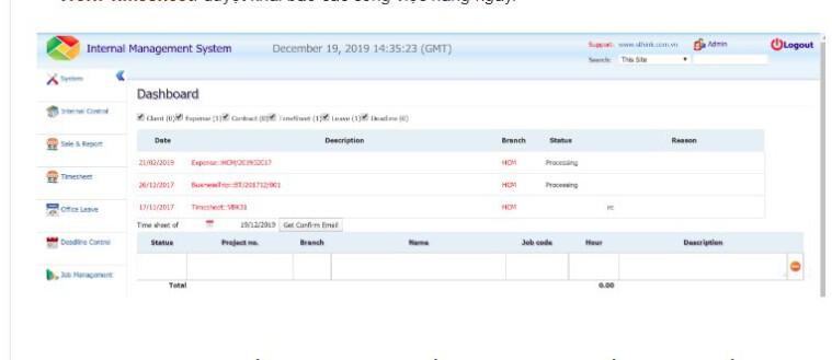 Nghiệm thu phần mềm quản lý workflow tập đoàn Iglocal