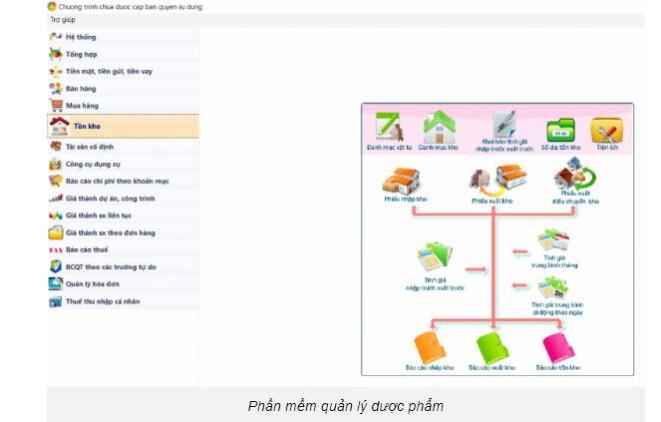 Phần mềm quản lý dược phẩm