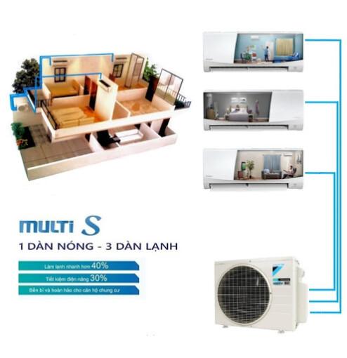 Dàn lạnh treo tường Daikin multi inverter với thiết kế nổi bật